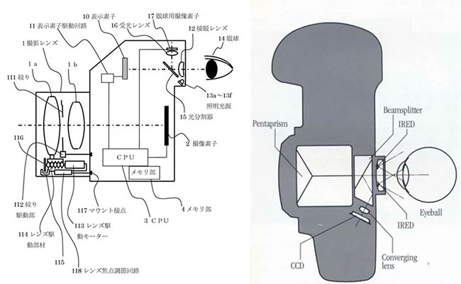 canon patent eye controlled focus