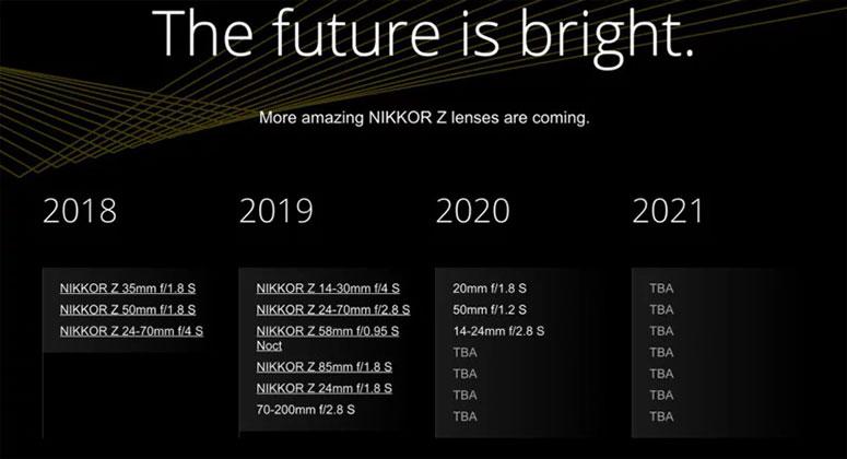nikon lens official road map