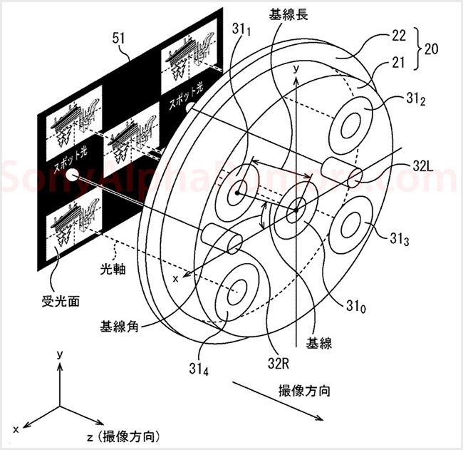 sony patents multi lens view 2