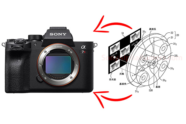 sony patents multi lens